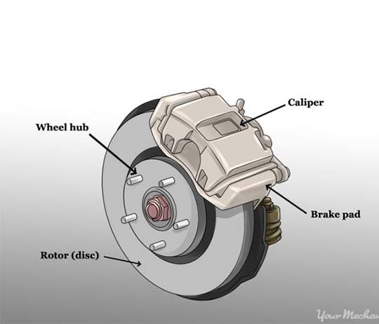 How Much Does It Cost To Replace Brake?
