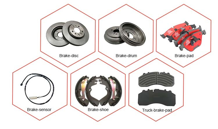 High-Quality Disc Brakes Supplier - Frontech China
